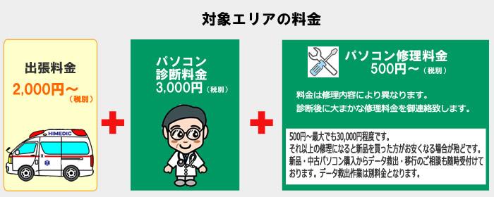パソコン修理設定料金_栃木県小山市
