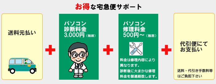 パソコン修理設定_栃木県小山市_宅急便サポート料金