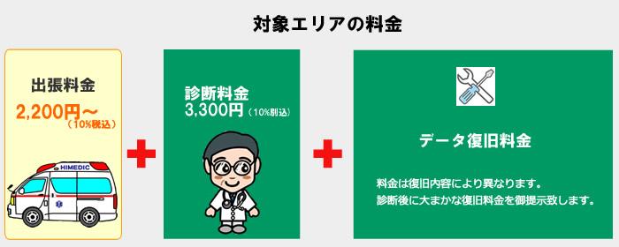 栃木県小山市のパソコン出張診断料金