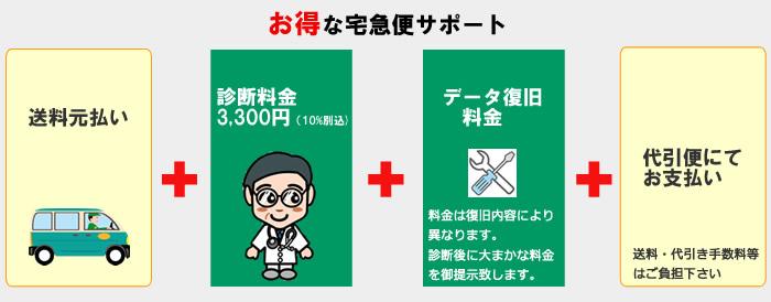 栃木県小山市のパソコン宅急便診断料金