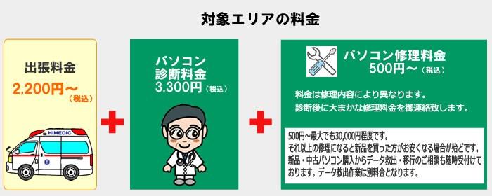 栃木パソコン修理
